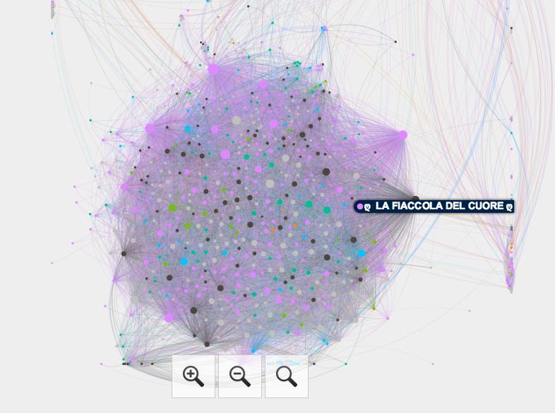 03-schermata-network-secondo-livello